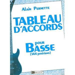 PERNETTE ALAIN - TABLEAU D'ACCORDS POUR LA BASSE 144 POSITIONS